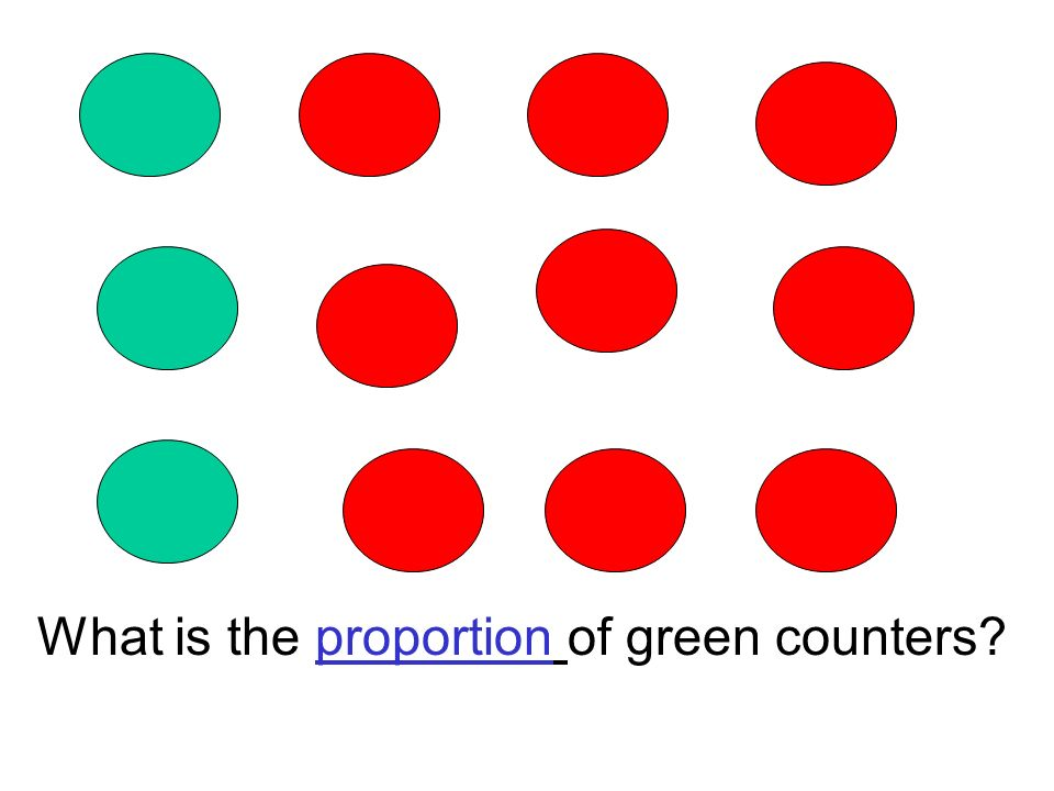 What is the proportion of green counters