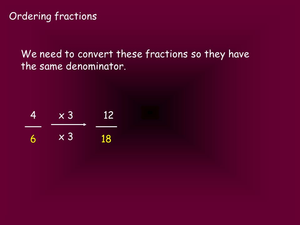 Ordering fractions 4 6 We need to convert these fractions so they have the same denominator. 12 18 x 3
