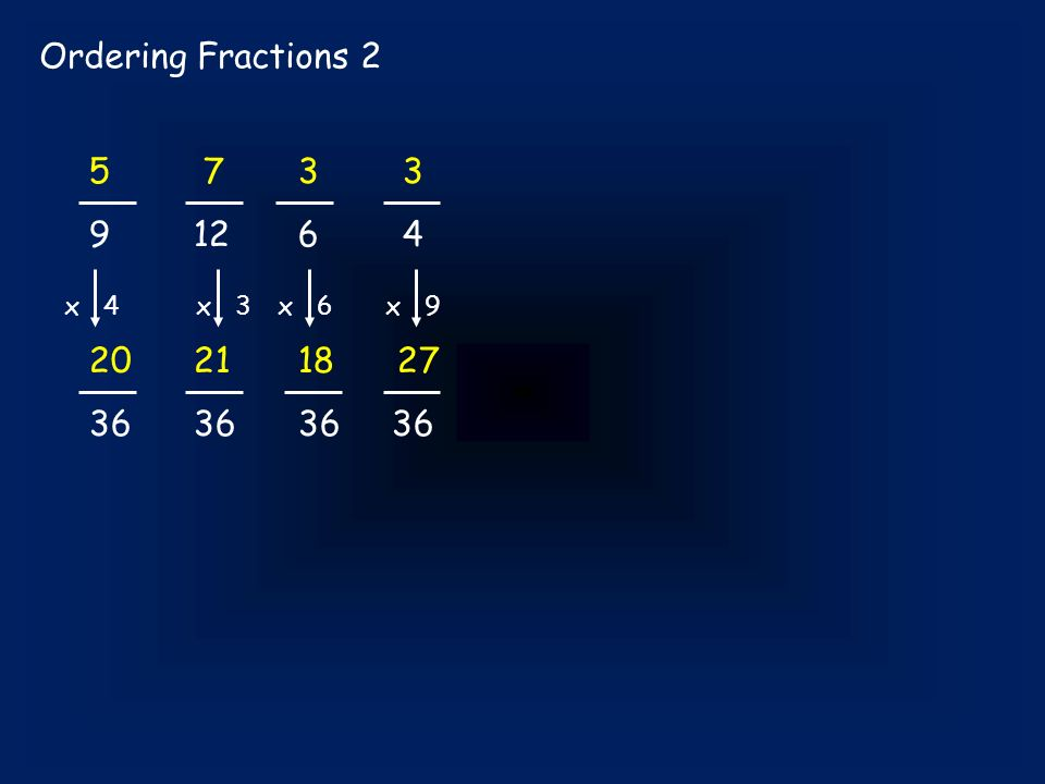 Ordering Fractions x 4x 3x 6x 9