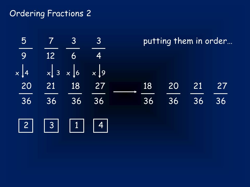 Ordering Fractions 2 5 733 91264 202118 27 3636 36 36 x 4x 3x 6x 9 2 3 1 4 182021 27 3636 36 36 putting them in order…