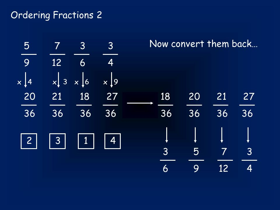 Ordering Fractions 2 5 733 91264 202118 27 3636 36 36 x 4x 3x 6x 9 2 3 1 4 182021 27 3636 36 36 Now convert them back… 3 5 73 6 9124