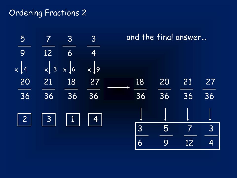 Ordering Fractions 2 and the final answer… 5 733 91264 202118 27 3636 36 36 x 4x 3x 6x 9 2 3 1 4 182021 27 3636 36 36 3 5 73 6 9124