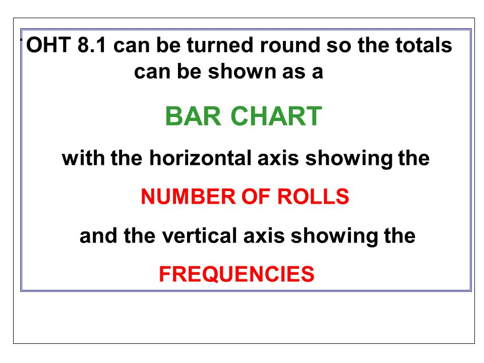 OHT 8.1 can be turned round so the totals can be shown as a BAR CHART with the horizontal axis showing the NUMBER OF ROLLS and the vertical axis showi