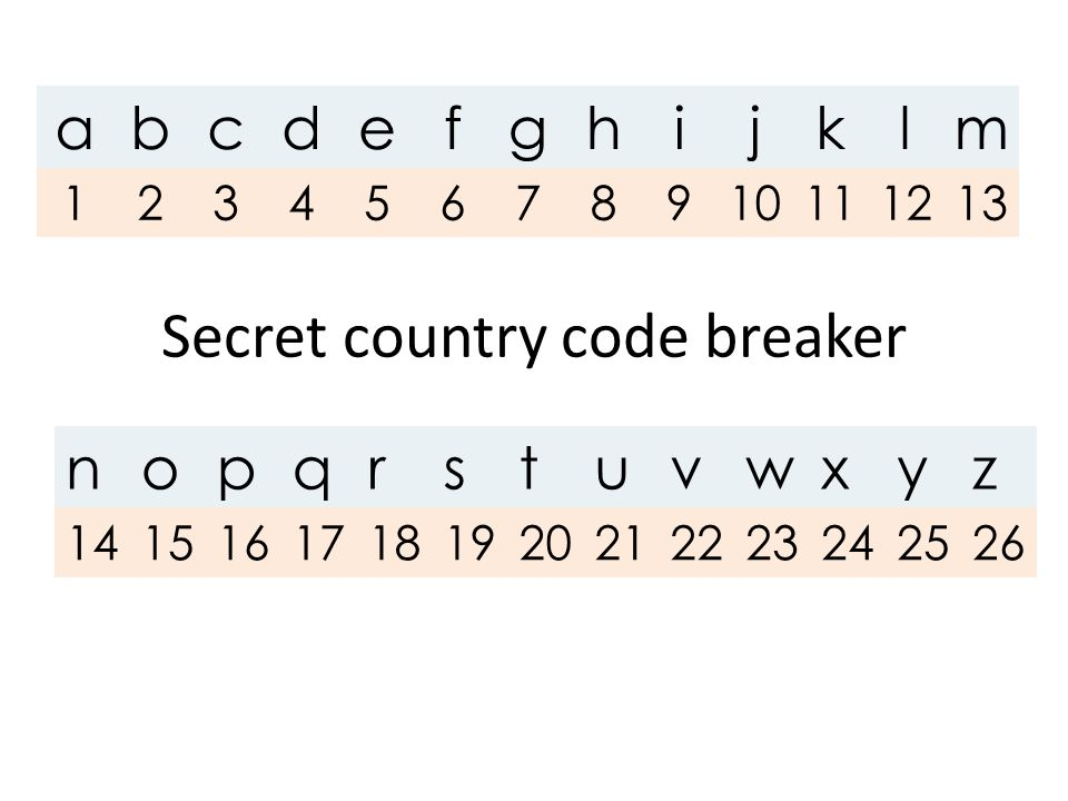 Secret country code breaker abcdefghijklm 12345678910111213 nopqrstuvwxyz 14151617181920212223242526