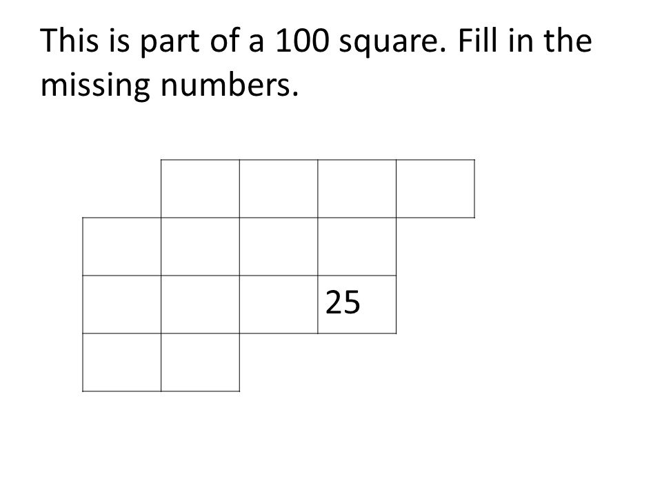This is part of a 100 square. Fill in the missing numbers. 25