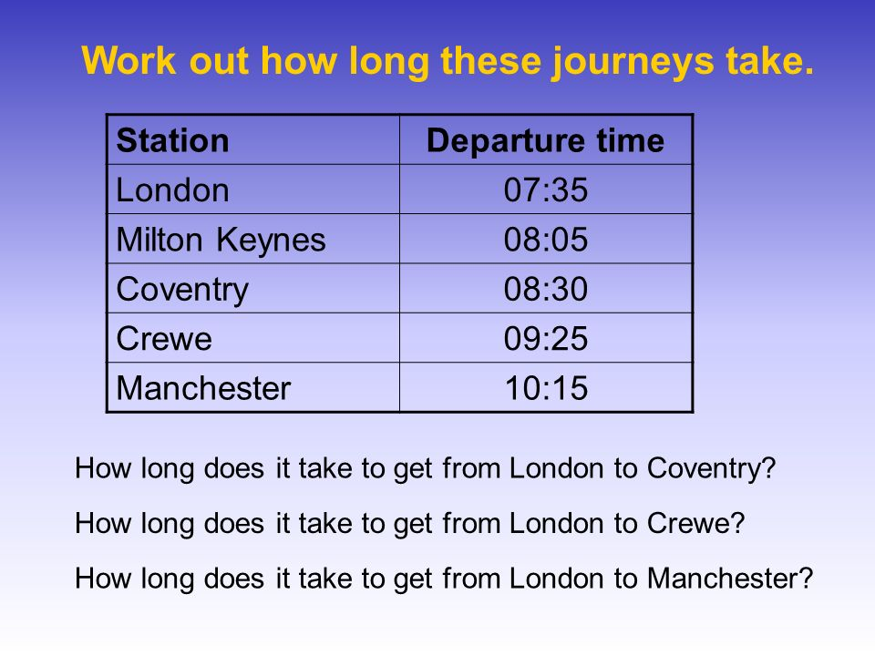 Work out how long these journeys take. StationDeparture time London07:35 Milton Keynes08:05 Coventry08:30 Crewe09:25 Manchester10:15 How long does it