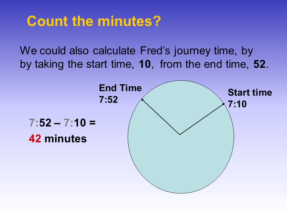 Count the minutes? We could also calculate Freds journey time, by by taking the start time, 10, 7:52 – 7:10 = 42 minutes from the end time, 52. Start