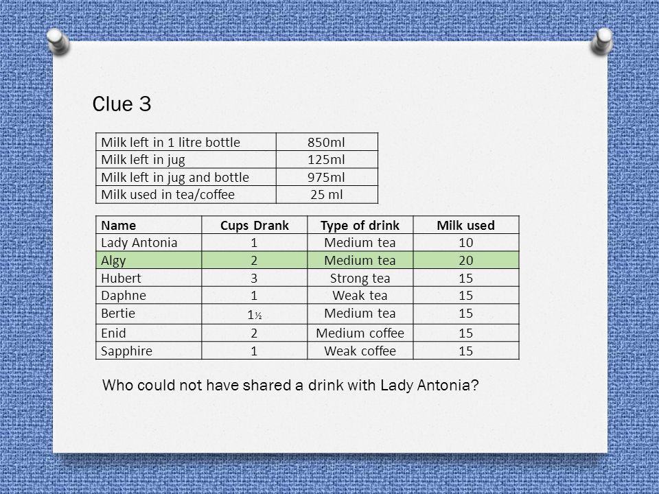 Clue 2 NameWeight (kg)case weight (g)Total weight (kg) Algy70kg4,000g74 Hubert107kg3,500g110.5 Daphne56kg5,650g61.650 Bertie92kg8,500g102.5 Enid106kg3