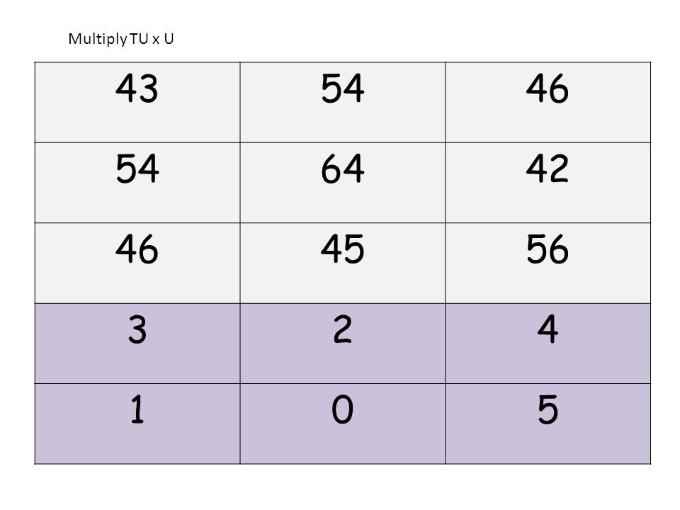 435446 546442 464556 324 105 Multiply TU x U