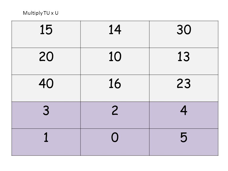 151430 201013 401623 324 105 Multiply TU x U