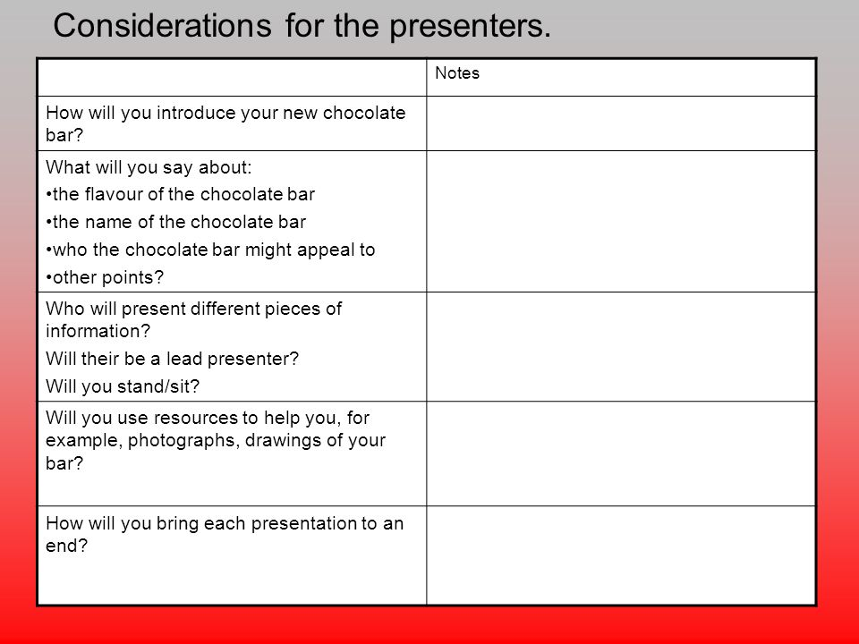 Considerations for the presenters. Notes How will you introduce your new chocolate bar.