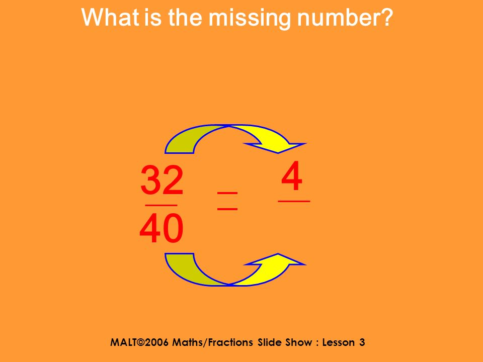 MALT©2006 Maths/Fractions Slide Show : Lesson 3 What is the missing number? 4 4 8