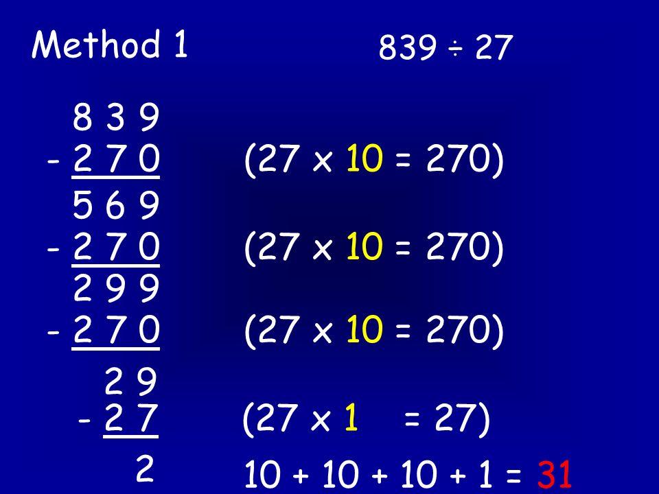 839 ÷ 27 Method 1 8 3 9 - 2 7 0(27 x 10 = 270) 5 6 9 2 9 9 2 9 - 2 7 (27 x 1 = 27) 2 10 + 10 + 10 + 1 = 31