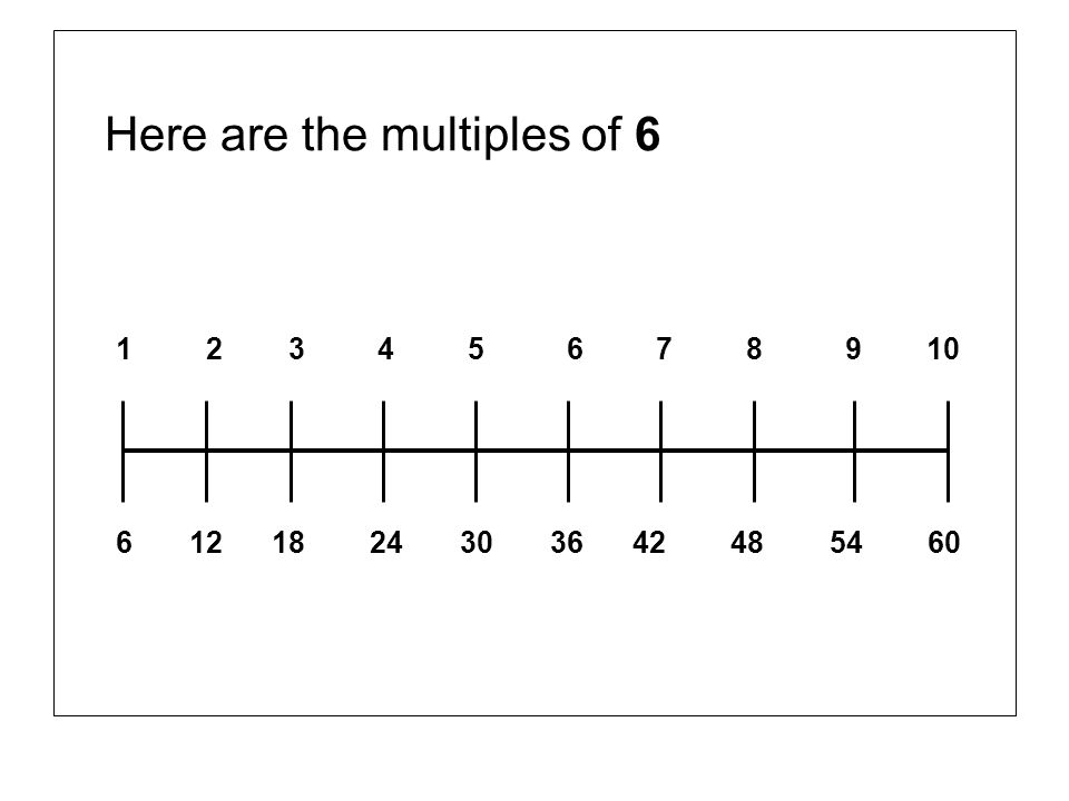 Here are the multiples of 6 1 2 3 4 5 6 7 8 9 10 6 12 18 24 30 36 42 48 54 60