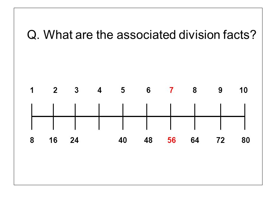 Q. What are the associated division facts? 1 2 3 4 5 6 7 8 9 10 8 16 24 40 48 56 64 72 80