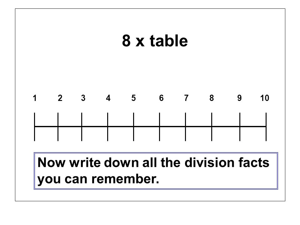 8 x table 1 2 3 4 5 6 7 8 9 10 Now write down all the division facts you can remember.