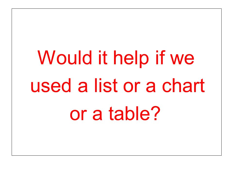 Would it help if we used a list or a chart or a table?