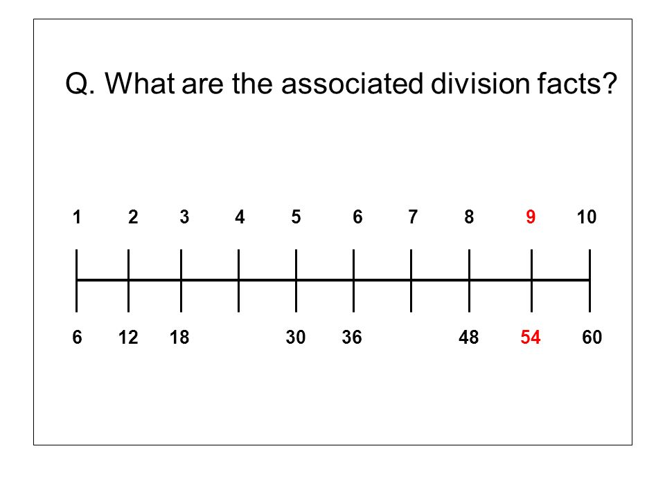 Q. What are the associated division facts? 1 2 3 4 5 6 7 8 9 10 6 12 18 30 36 48 54 60