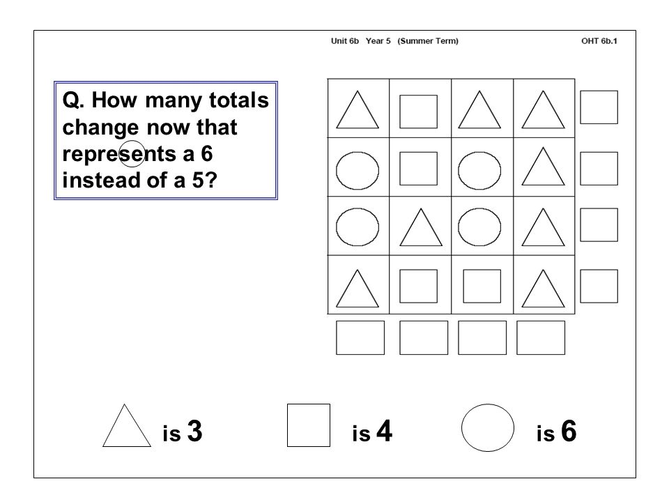is 3 is 4 is 6 Q. How many totals change now that represents a 6 instead of a 5?