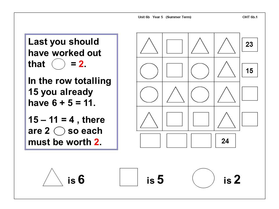 is 6 is 5 is 2 Last you should have worked out that = 2. In the row totalling 15 you already have 6 + 5 = 11. 15 – 11 = 4, there are 2 so each must be