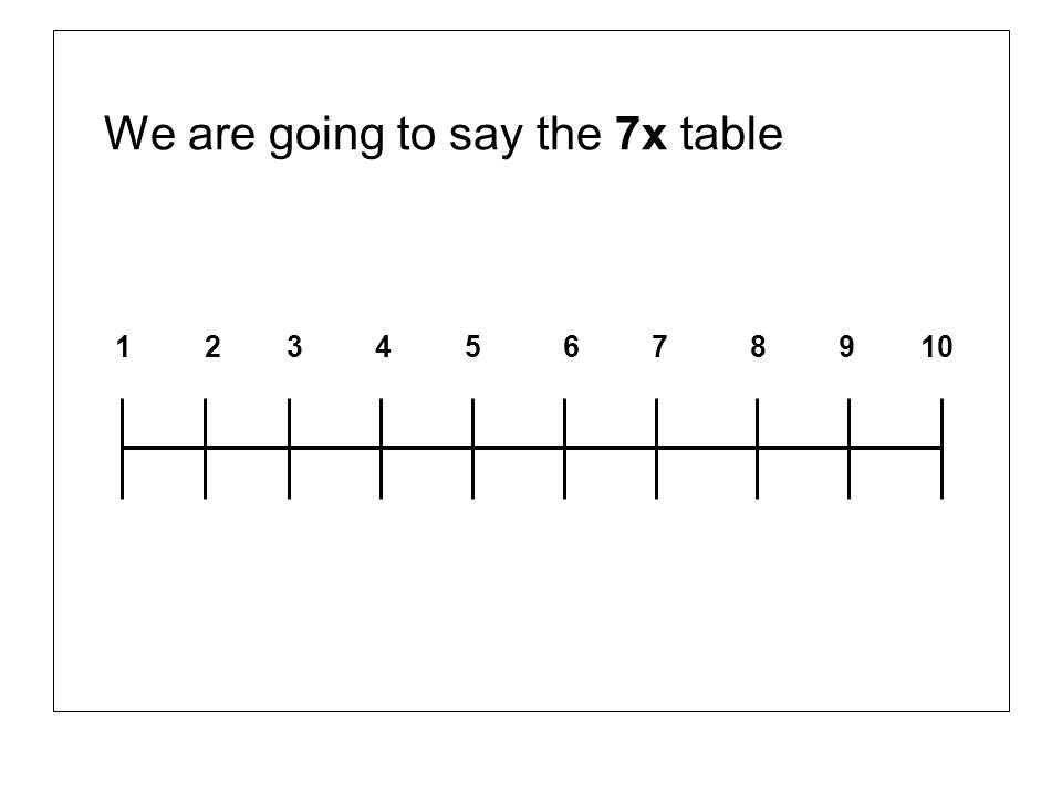 We are going to say the 7x table 1 2 3 4 5 6 7 8 9 10
