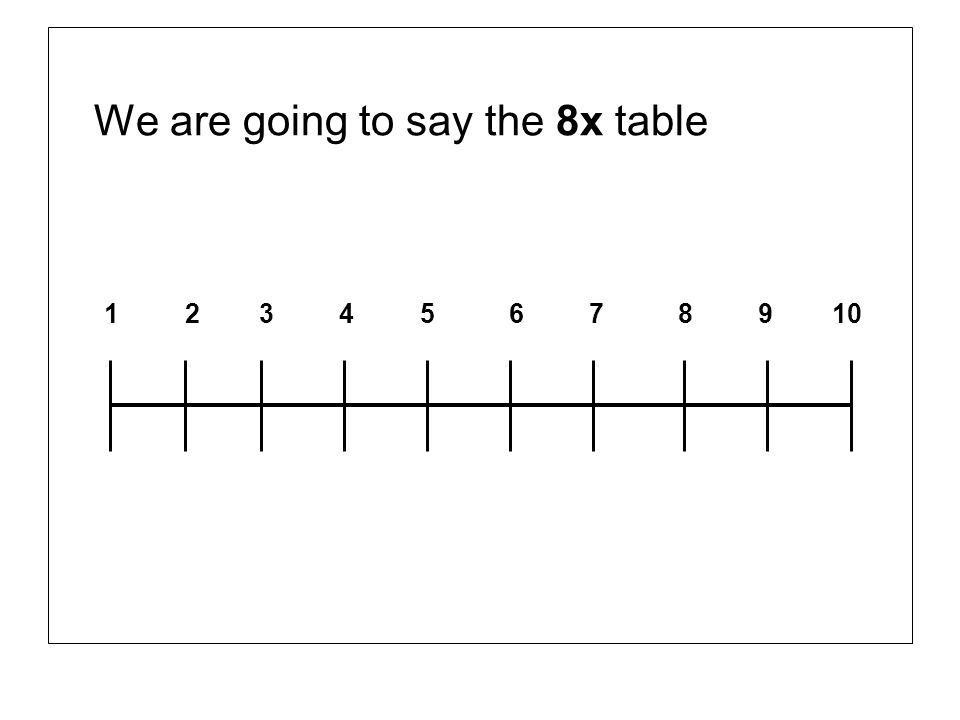 We are going to say the 8x table 1 2 3 4 5 6 7 8 9 10