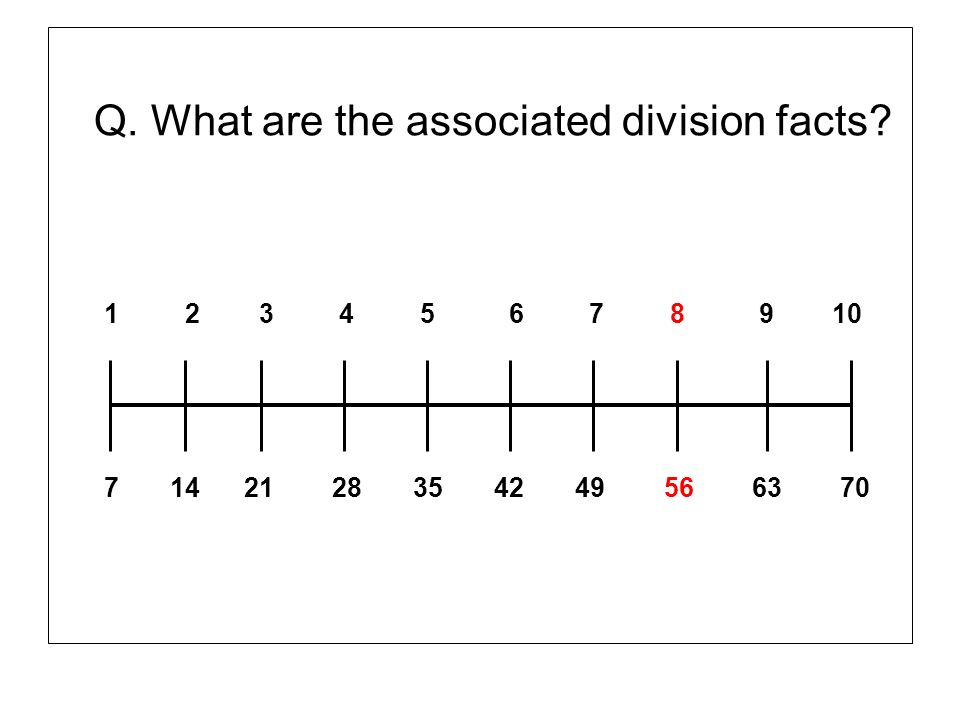 Q. What are the associated division facts? 1 2 3 4 5 6 7 8 9 10 7 14 21 28 35 42 49 56 63 70