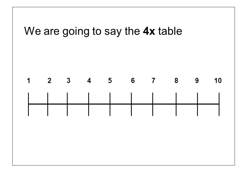 We are going to say the 4x table 1 2 3 4 5 6 7 8 9 10