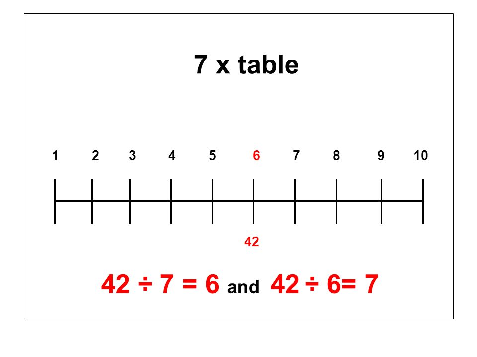 7 x table 1 2 3 4 5 6 7 8 9 10 42 42 ÷ 7 = 6 and 42 ÷ 6= 7