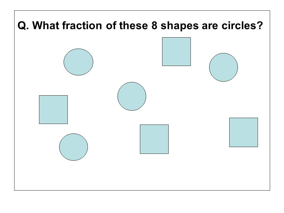 . Q. What fraction of these 8 shapes are circles?