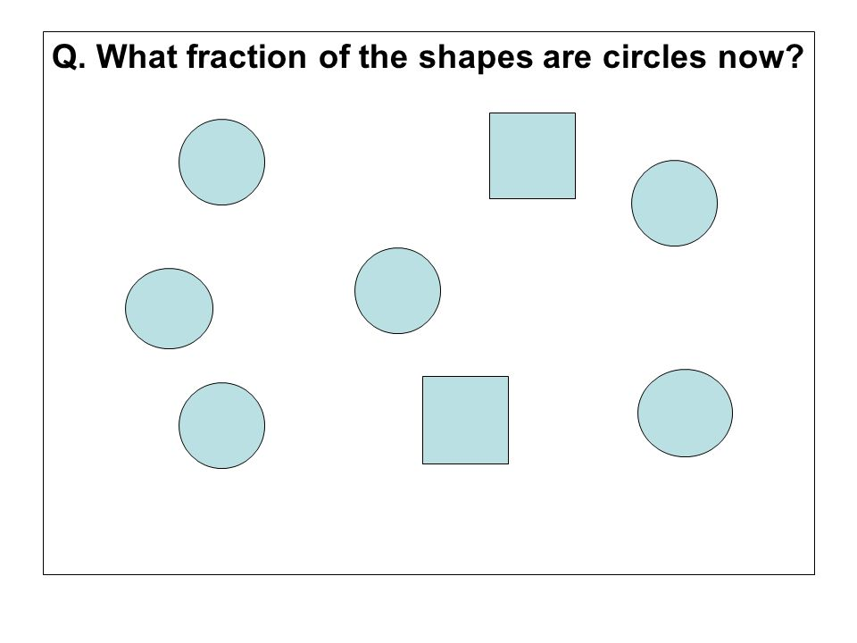 Q. What fraction of the shapes are circles now?