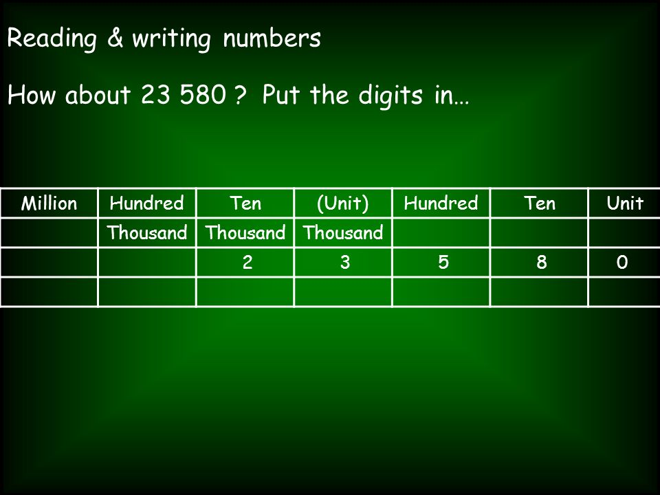 Reading & writing numbers How about 23 580 ? Put the digits in… MillionHundredTen(Unit)HundredTenUnit Thousand 2 3 5 80