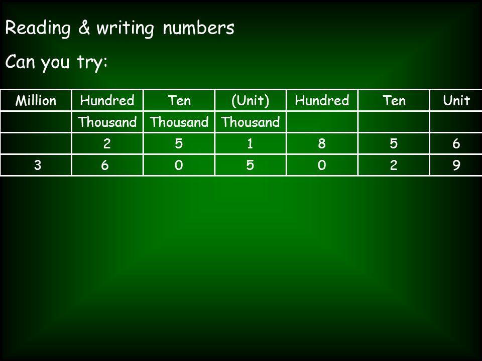 Reading & writing numbers MillionHundredTen(Unit)HundredTenUnit Thousand 251856 36 05029 Can you try: