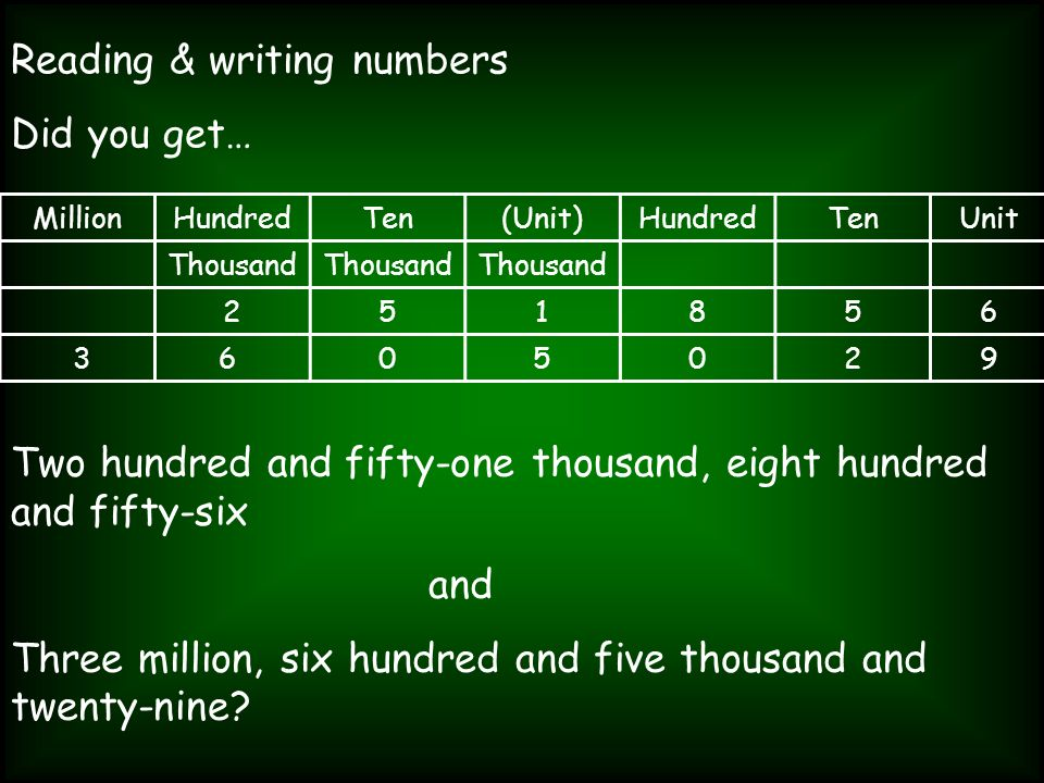Reading & writing numbers MillionHundredTen(Unit)HundredTenUnit Thousand 251856 36 05029 Did you get… Two hundred and fifty-one thousand, eight hundre