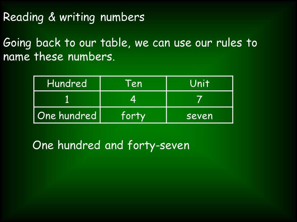 Reading & writing numbers Going back to our table, we can use our rules to name these numbers. HundredTenUnit 147 One hundredfortyseven One hundred an