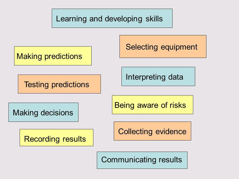 Making predictions Testing predictions Making decisions Collecting evidence Selecting equipment Being aware of risks Interpreting dataRecording result
