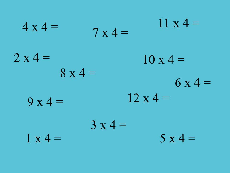 4 x 4 = 8 x 4 = 1 x 4 = 12 x 4 = 10 x 4 = 7 x 4 = 5 x 4 = 9 x 4 = 11 x 4 = 3 x 4 = 2 x 4 = 6 x 4 =