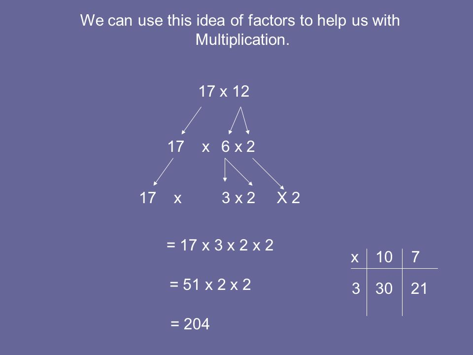 We can use this idea of factors to help us with Multiplication.