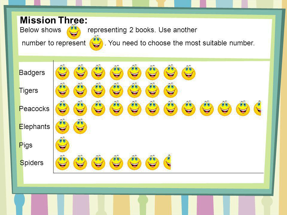 Mission Three: Below shows representing 2 books. Use another number to represent.