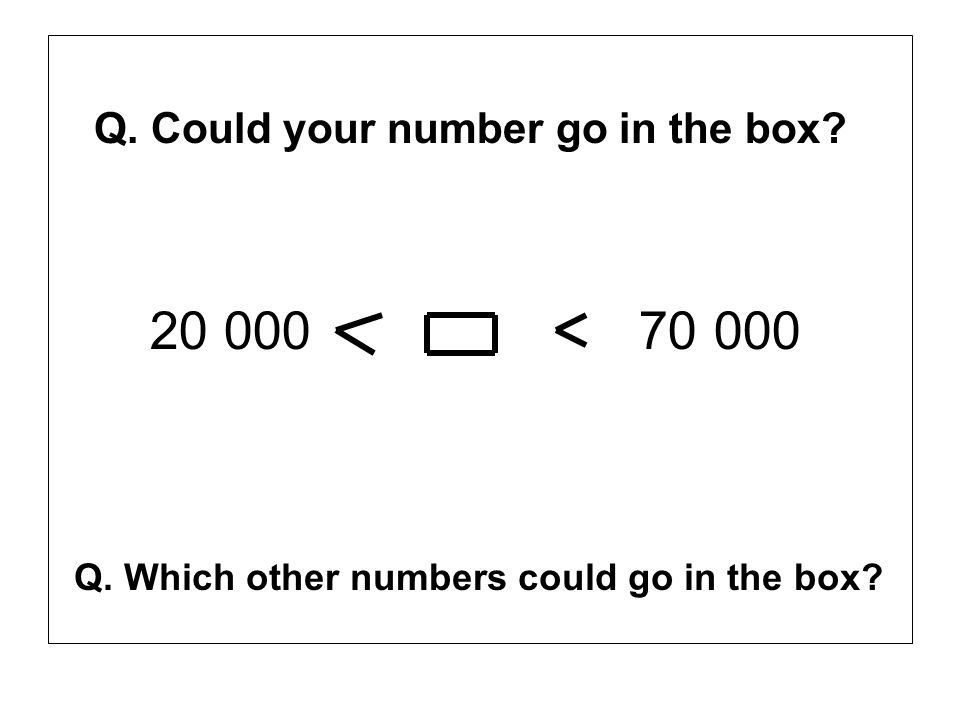 Q. Could your number go in the box? 20 000 70 000 Q. Which other numbers could go in the box?