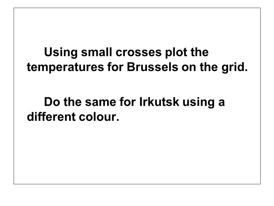 Using small crosses plot the temperatures for Brussels on the grid. Do the same for Irkutsk using a different colour.