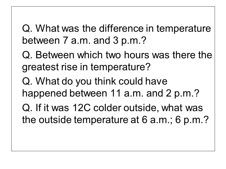 Q. What was the difference in temperature between 7 a.m. and 3 p.m.? Q. Between which two hours was there the greatest rise in temperature? Q. What do
