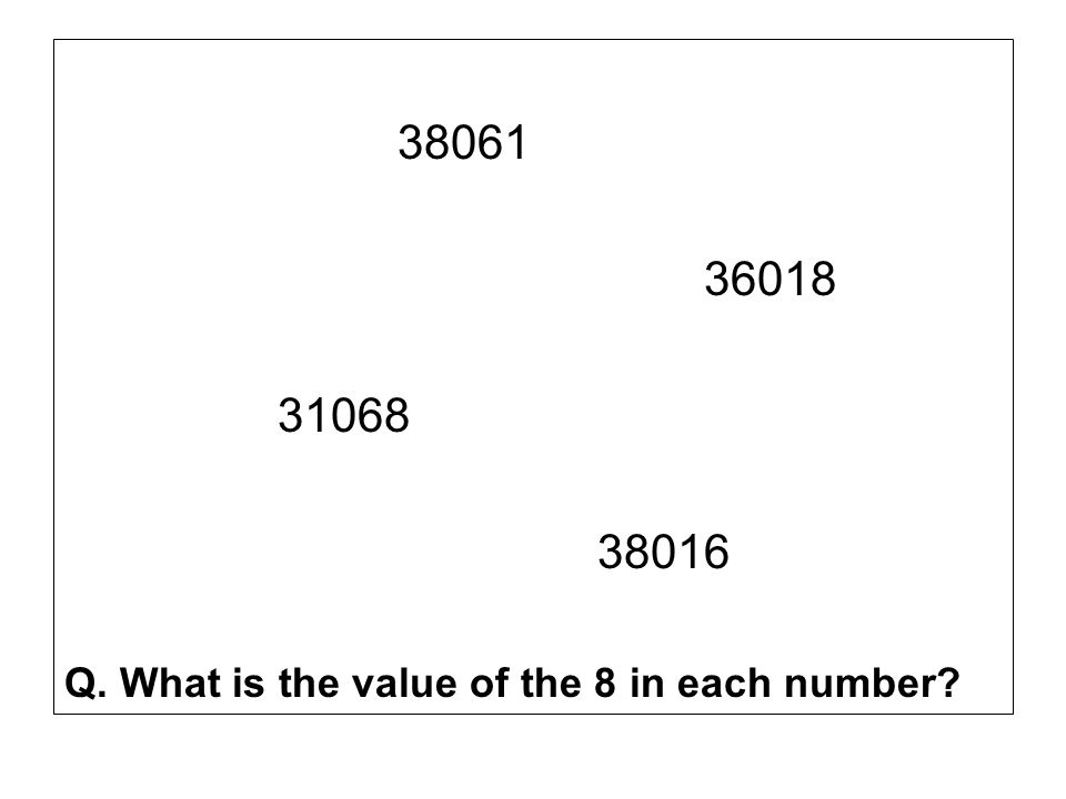 38061 36018 31068 38016 Q. What is the value of the 8 in each number?