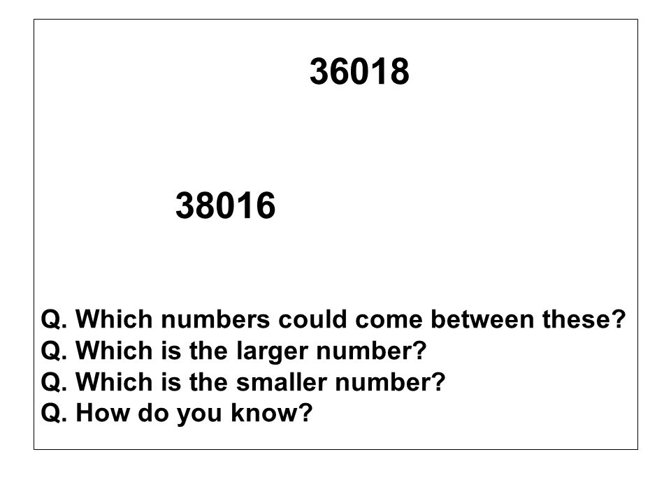 36018 38016 Q. Which numbers could come between these? Q. Which is the larger number? Q. Which is the smaller number? Q. How do you know?