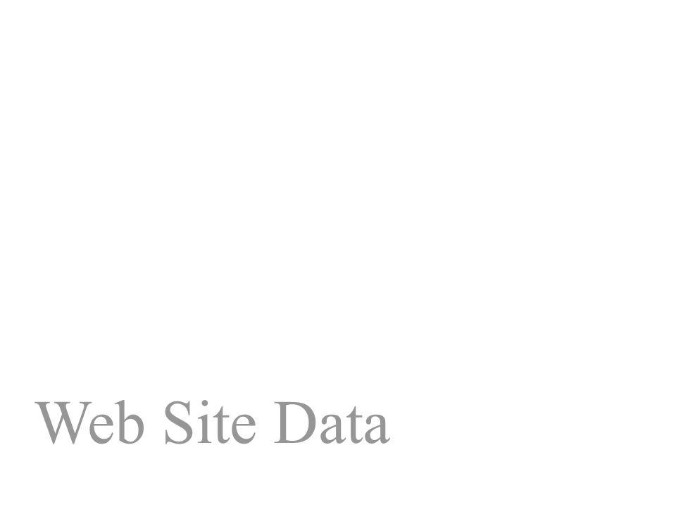 Web Site Data
