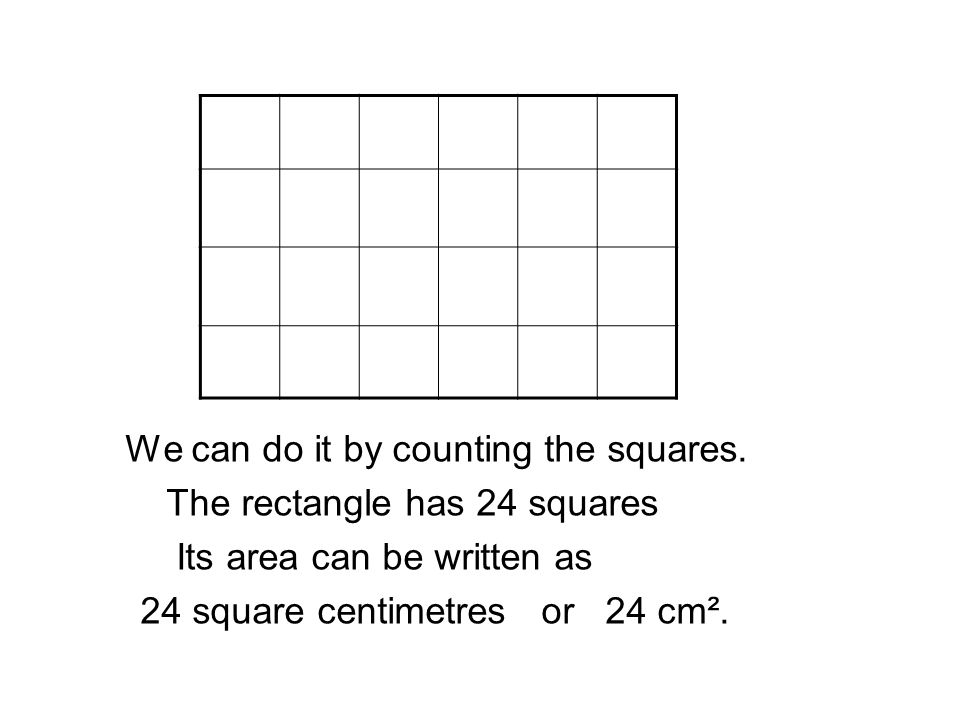 By the end of the lesson children should be able to: Express the formula for the area of a rectangle first in words then in letters.