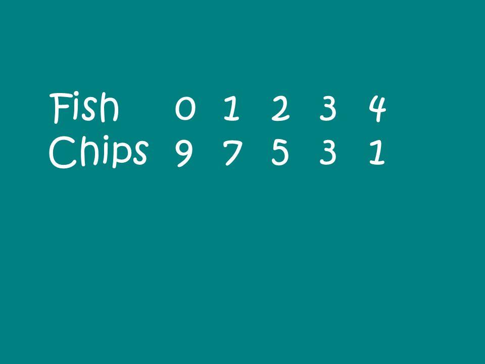 Fish 01234 Chips97531