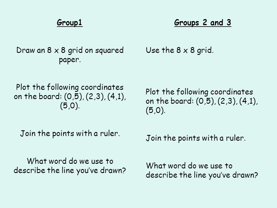 Group1 Draw an 8 x 8 grid on squared paper. Plot the following coordinates on the board: (0,5), (2,3), (4,1), (5,0). Join the points with a ruler. Wha
