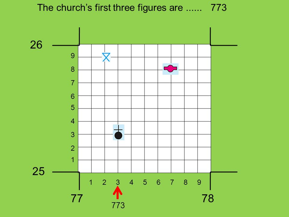 The churchs first three figures are...... 26 25 7778 1 3 2 5 4 7 6 9 8 123456789 773