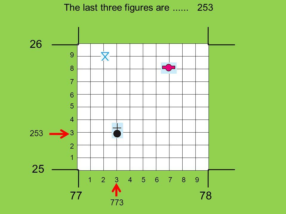 The last three figures are...... 26 25 7778 1 3 2 5 4 7 6 9 8 123456789 773 253